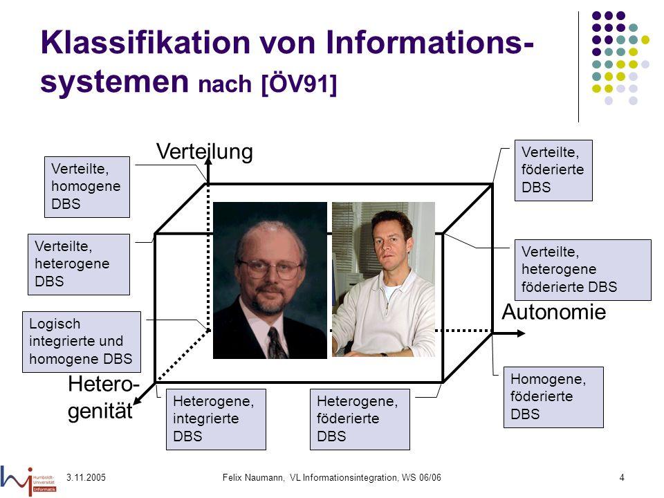 Klassifikation von Informations-systemen nach [ÖV91]